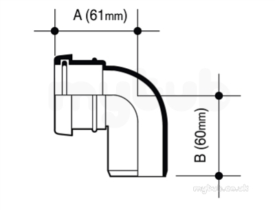 Air Conditioning Line Connectors