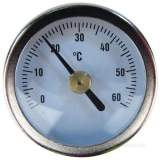 Speedfit Pump Pack/flow Temp Gauge