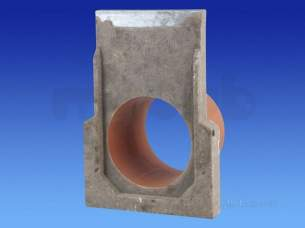Channel Drainage -  Wavin End Plate 050sks -100mm Pvc