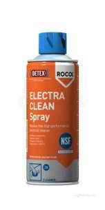 Rocol Products -  Rocol 34066 Electra Cleaner Spray 300ml