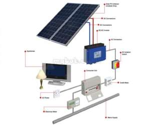 Grant Pv Solar Photovoltaic Systems -  Grant Pv 2 1kw Portrait On Roof Kit