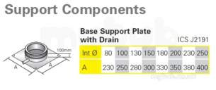 Rite Vent B Vent -  Ics 130mm Base Support Plate Cw Drain