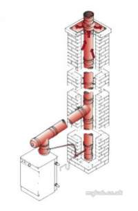 SFL Sw Chimney Flue -  Sfl Supra 0.5mm Support Length 100mm Id
